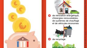 Fiscalité écologique : campagne et pétition